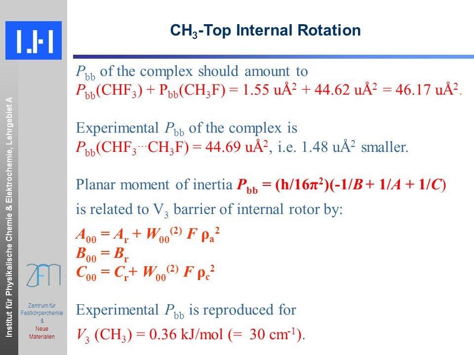 Institut für Physikalische Chemie & Elektrochemie, Lehrgebiet A.ppt Zentrum für Festkörperchemie & Neue Materialien CH 3 -Top Internal Rotation P bb o
