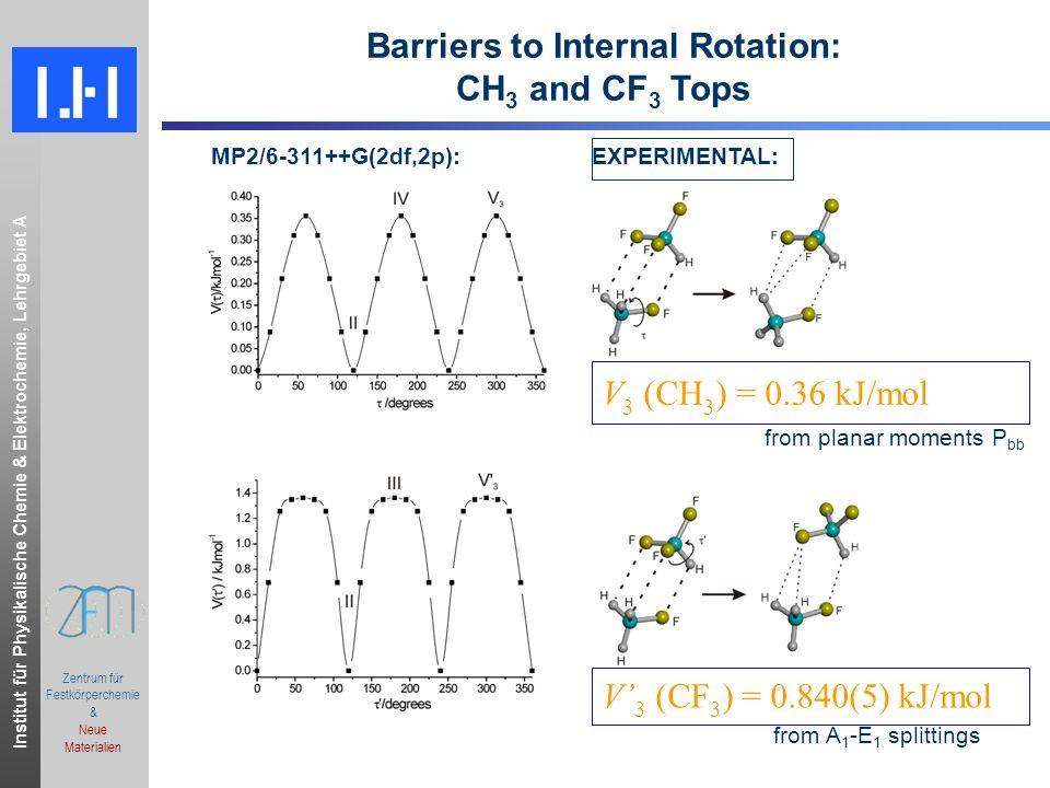 Institut für Physikalische Chemie & Elektrochemie, Lehrgebiet A.ppt Zentrum für Festkörperchemie & Neue Materialien Barriers to Internal Rotation: CH