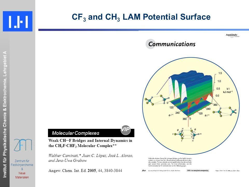 Institut für Physikalische Chemie & Elektrochemie, Lehrgebiet A.ppt Zentrum für Festkörperchemie & Neue Materialien CF 3 and CH 3 LAM Potential Surfac