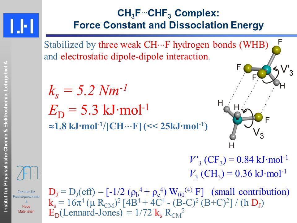 Institut für Physikalische Chemie & Elektrochemie, Lehrgebiet A.ppt Zentrum für Festkörperchemie & Neue Materialien CH 3 F … CHF 3 Complex: Force Cons