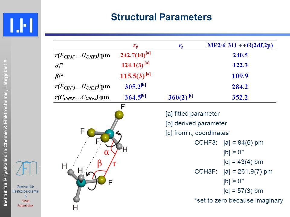 Institut für Physikalische Chemie & Elektrochemie, Lehrgebiet A.ppt Zentrum für Festkörperchemie & Neue Materialien Structural Parameters [a] fitted p