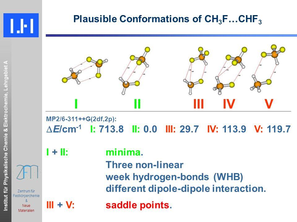 Institut für Physikalische Chemie & Elektrochemie, Lehrgebiet A.ppt Zentrum für Festkörperchemie & Neue Materialien Permutation inversion group theory CH 3 group & CF 3 group:C 3 (1) C 3 (2) = G 9 C s point group symmetry:E, Molecular symmetry group: G 18 C 3 axis C3C3 EC3C3 C3²C3² E(123)(123)² = (132) A1A1 111 E1 * 1 * H.