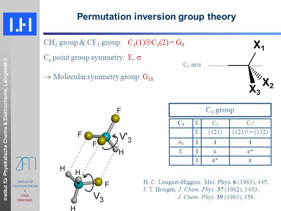 Institut für Physikalische Chemie & Elektrochemie, Lehrgebiet A.ppt Zentrum für Festkörperchemie & Neue Materialien Tunneling pathways and Tunneling Hamiltonian Matrix symmetric matrix, 5 eigenvalues: W 1 = W(A 1 )=H 11 +2H H +2H F +2H A +2H G W 2 =W 3 =W(E 1 )=H 11 +2H H -H F -H A -H G W 4 =W 5 =W(E 2 )=H 11 -H H +2H F -H A -H G W 6 =W 7 =W(E 3 )=H 11 -H H -H F +2H A -H G W 8 =W 9 =W(E 4 )=H 11 -H H -H F -H A +2H G H H : rotation of CH 3 -group H F : rotation of CF 3 -group H A : anti-geared rotation of CX 3 -groups H G : geared rotation of CX 3 -groups H 11 HH H H H H HH H HFHF HFHF HFHF HFHF HFHF HFHF HFHF HFHF HFHF HAHA HAHA HAHA HAHA HAHA HAHA HAHA HAHA HAHA HGHG HGHG HGHG HGHG HGHG HGHG HGHG HGHG HGHG