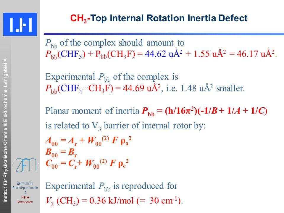 Institut für Physikalische Chemie & Elektrochemie, Lehrgebiet A.ppt Zentrum für Festkörperchemie & Neue Materialien CH 3 -Top Internal Rotation Inertia Defect P bb of the complex should amount to P bb (CHF 3 ) + P bb (CH 3 F) = 44.62 uÅ 2 + 1.55 uÅ 2 = 46.17 uÅ 2.