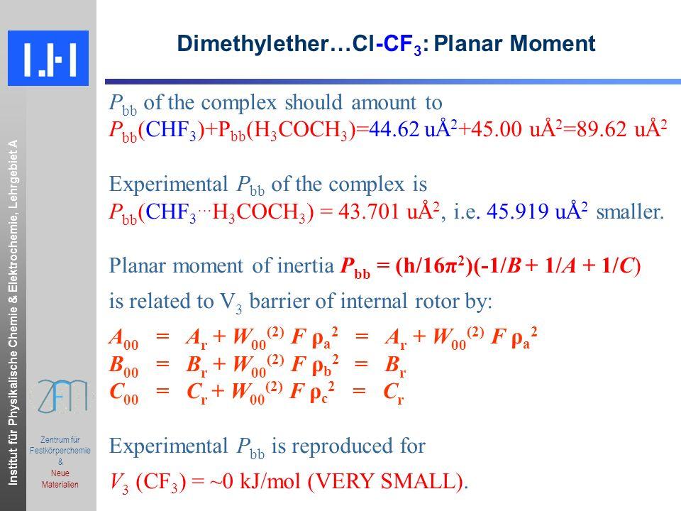 Institut für Physikalische Chemie & Elektrochemie, Lehrgebiet A.ppt Zentrum für Festkörperchemie & Neue Materialien Dimethylether…Cl-CF 3 : Planar Moment P bb of the complex should amount to P bb (CHF 3 )+P bb (H 3 COCH 3 )=44.62 uÅ 2 +45.00 uÅ 2 =89.62 uÅ 2 Experimental P bb of the complex is P bb (CHF 3 … H 3 COCH 3 ) = 43.701 uÅ 2, i.e.