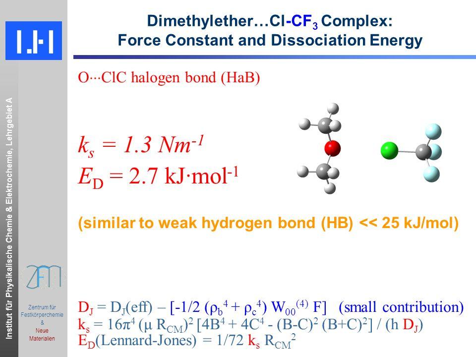 Institut für Physikalische Chemie & Elektrochemie, Lehrgebiet A.ppt Zentrum für Festkörperchemie & Neue Materialien Dimethylether…Cl-CF 3 Complex: Force Constant and Dissociation Energy O ClC halogen bond (HaB) k s = 1.3 Nm -1 E D = 2.7 kJ·mol -1 (similar to weak hydrogen bond (HB) << 25 kJ/mol) D J = D J (eff) – [-1/2 (ρ b 4 + ρ c 4 ) W 00 (4) F] (small contribution) k s = 16π 4 (μ R CM ) 2 [4B 4 + 4C 4 - (B-C) 2 (B+C) 2 ] / (h D J ) E D (Lennard-Jones) = 1/72 k s R CM 2