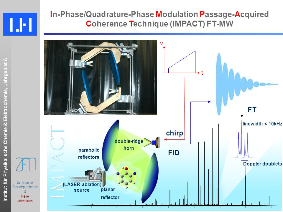 Institut für Physikalische Chemie & Elektrochemie, Lehrgebiet A.ppt Zentrum für Festkörperchemie & Neue Materialien In-Phase/Quadrature-Phase Modulation Passage-Acquired Coherence Technique (IMPACT) FT-MW polarization chirp: superposition of multiple coherence Between rotating molecular dipoles superposition of oscillating macroscopic dipole moments: electromagnetic field at frequencies of participating molecular transitions (LASER-ablation) source planar reflector parabolic reflectors double-ridge horn chirp t FT FID linewidth < 10kHz Doppler doublets