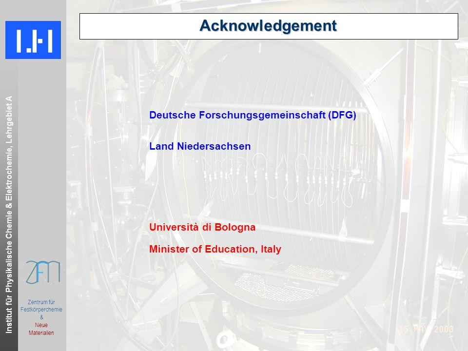 Institut für Physikalische Chemie & Elektrochemie, Lehrgebiet A.ppt Zentrum für Festkörperchemie & Neue Materialien Acknowledgement Deutsche Forschungsgemeinschaft (DFG) Land Niedersachsen Università di Bologna Minister of Education, Italy