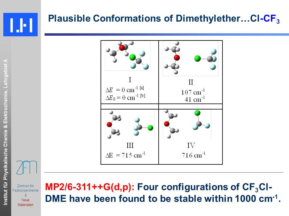 Institut für Physikalische Chemie & Elektrochemie, Lehrgebiet A.ppt Zentrum für Festkörperchemie & Neue Materialien Plausible Conformations of Dimethylether…Cl-CF 3 MP2/ G(d,p): Four configurations of CF 3 Cl- DME have been found to be stable within 1000 cm -1.