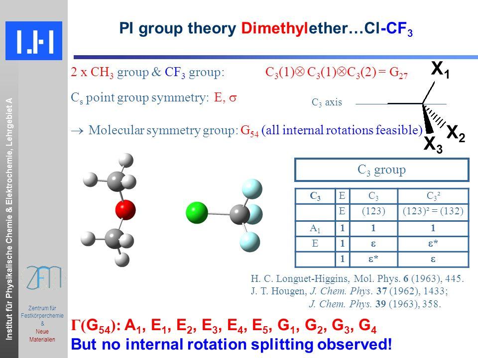 Institut für Physikalische Chemie & Elektrochemie, Lehrgebiet A.ppt Zentrum für Festkörperchemie & Neue Materialien PI group theory Dimethylether…Cl-CF 3 2 x CH 3 group & CF 3 group: C 3 (1) C 3 (1) C 3 (2) = G 27 C s point group symmetry:E, Molecular symmetry group: G 54 (all internal rotations feasible) C 3 axis C3C3 EC3C3 C3²C3² E(123)(123)² = (132) A1A1 111 E1 * 1 * H.