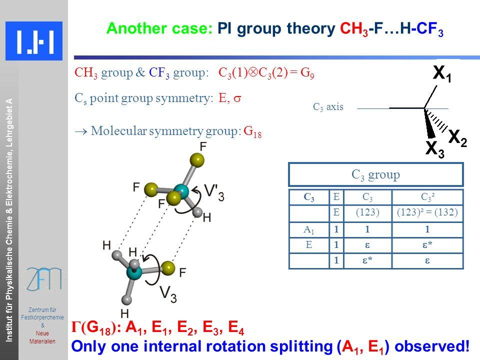 Institut für Physikalische Chemie & Elektrochemie, Lehrgebiet A.ppt Zentrum für Festkörperchemie & Neue Materialien Another case: PI group theory CH 3 -F…H-CF 3 CH 3 group & CF 3 group:C 3 (1) C 3 (2) = G 9 C s point group symmetry:E, Molecular symmetry group: G 18 C 3 axis C3C3 EC3C3 C3²C3² E(123)(123)² = (132) A1A1 111 E1 * 1 * C 3 group X1X1 X2X2 X3X3 Γ( G 18 ): A 1, E 1, E 2, E 3, E 4 Only one internal rotation splitting (A 1, E 1 ) observed!