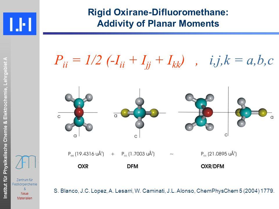 Institut für Physikalische Chemie & Elektrochemie, Lehrgebiet A.ppt Zentrum für Festkörperchemie & Neue Materialien Rigid Oxirane-Difluoromethane: Addivity of Planar Moments P ii = 1/2 (-I ii + I jj + I kk ), i,j,k = a,b,c S.
