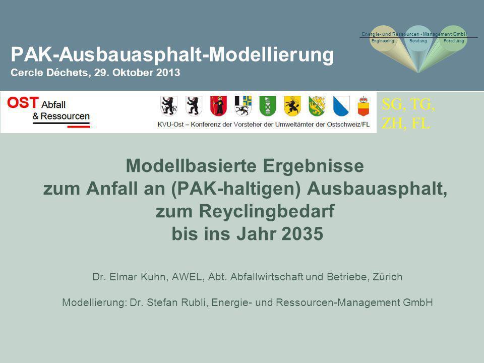 Modellbasierte Ergebnisse zum Anfall an (PAK-haltigen) Ausbauasphalt, zum Reyclingbedarf bis ins Jahr 2035 Dr. Elmar Kuhn, AWEL, Abt. Abfallwirtschaft