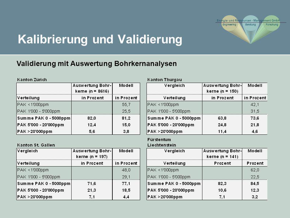 Kalibrierung und Validierung Validierung mit Auswertung Bohrkernanalysen
