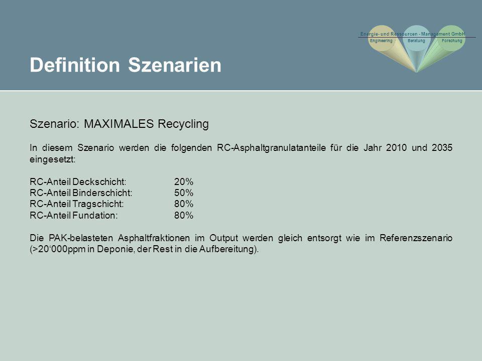 Definition Szenarien Szenario: MAXIMALES Recycling In diesem Szenario werden die folgenden RC-Asphaltgranulatanteile für die Jahr 2010 und 2035 eingesetzt: RC-Anteil Deckschicht: 20% RC-Anteil Binderschicht: 50% RC-Anteil Tragschicht: 80% RC-Anteil Fundation: 80% Die PAK-belasteten Asphaltfraktionen im Output werden gleich entsorgt wie im Referenzszenario (>20000ppm in Deponie, der Rest in die Aufbereitung).
