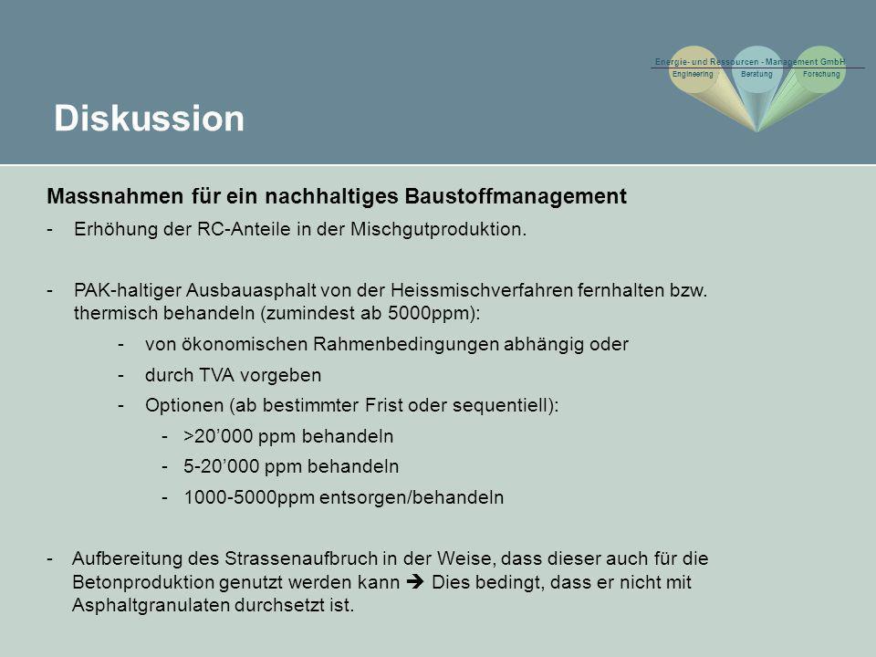 Diskussion Massnahmen für ein nachhaltiges Baustoffmanagement -Erhöhung der RC-Anteile in der Mischgutproduktion. -PAK-haltiger Ausbauasphalt von der