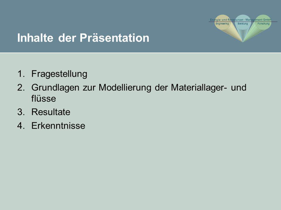 Inhalte der Präsentation 1.Fragestellung 2.Grundlagen zur Modellierung der Materiallager- und flüsse 3.Resultate 4.Erkenntnisse
