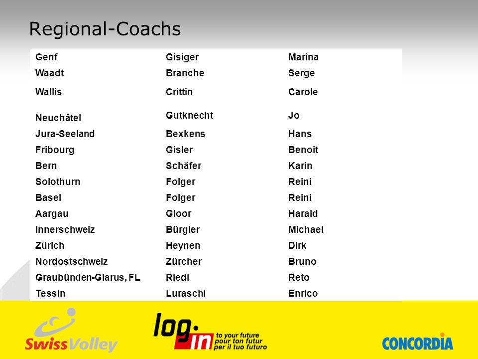 Regional-Coachs GenfGisigerMarina WaadtBrancheSerge WallisCrittinCarole Neuchâtel GutknechtJo Jura-SeelandBexkensHans FribourgGislerBenoit BernSchäfer