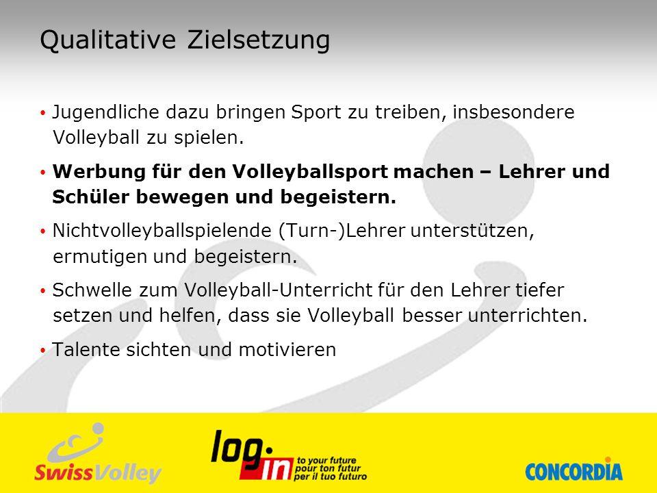 Qualitative Zielsetzung Jugendliche dazu bringen Sport zu treiben, insbesondere Volleyball zu spielen. Werbung für den Volleyballsport machen – Lehrer