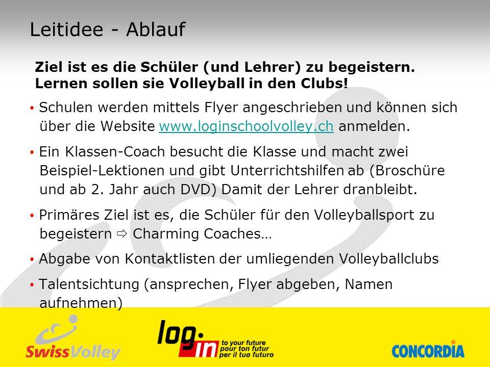 Leitidee - Ablauf Schulen werden mittels Flyer angeschrieben und können sich über die Website www.loginschoolvolley.ch anmelden.www.loginschoolvolley.