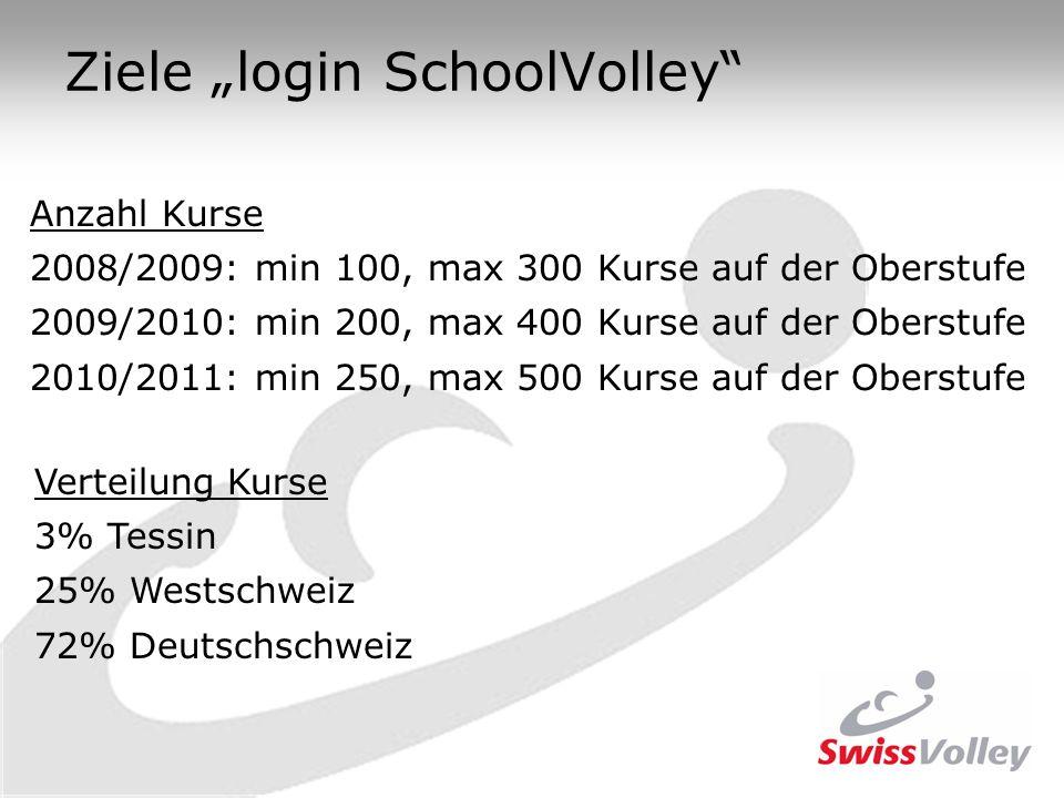 Ziele login SchoolVolley Anzahl Kurse 2008/2009: min 100, max 300 Kurse auf der Oberstufe 2009/2010: min 200, max 400 Kurse auf der Oberstufe 2010/201
