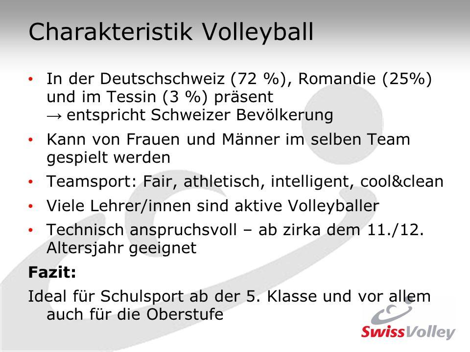 Charakteristik Volleyball In der Deutschschweiz (72 %), Romandie (25%) und im Tessin (3 %) präsent entspricht Schweizer Bevölkerung Kann von Frauen un