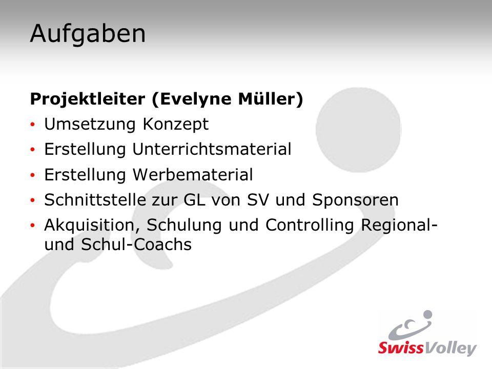 Aufgaben Projektleiter (Evelyne Müller) Umsetzung Konzept Erstellung Unterrichtsmaterial Erstellung Werbematerial Schnittstelle zur GL von SV und Spon