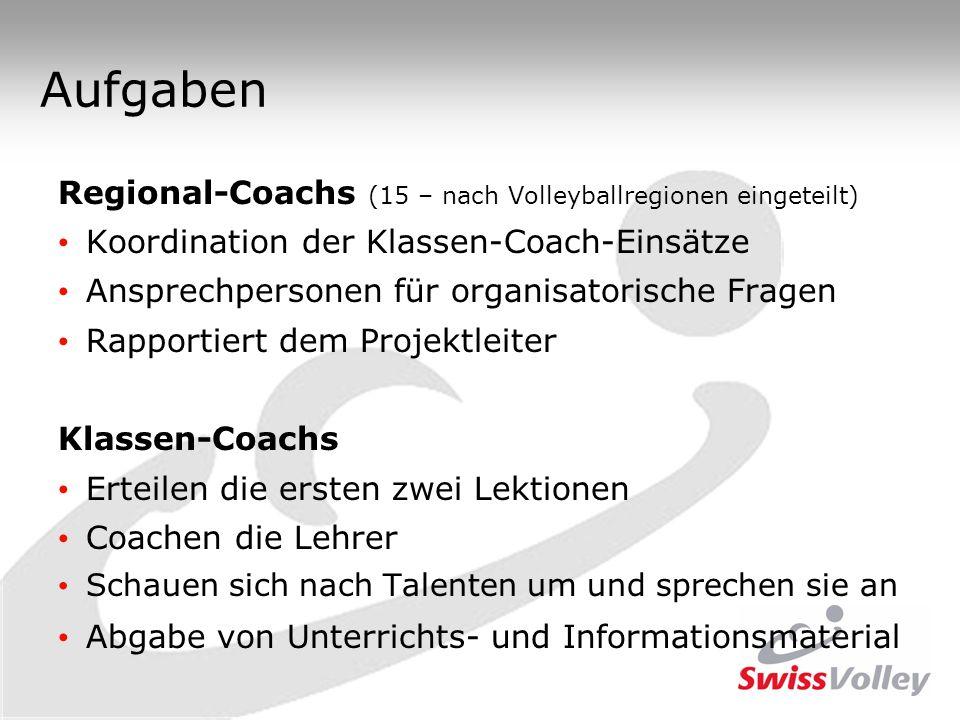 Aufgaben Regional-Coachs (15 – nach Volleyballregionen eingeteilt) Koordination der Klassen-Coach-Einsätze Ansprechpersonen für organisatorische Frage