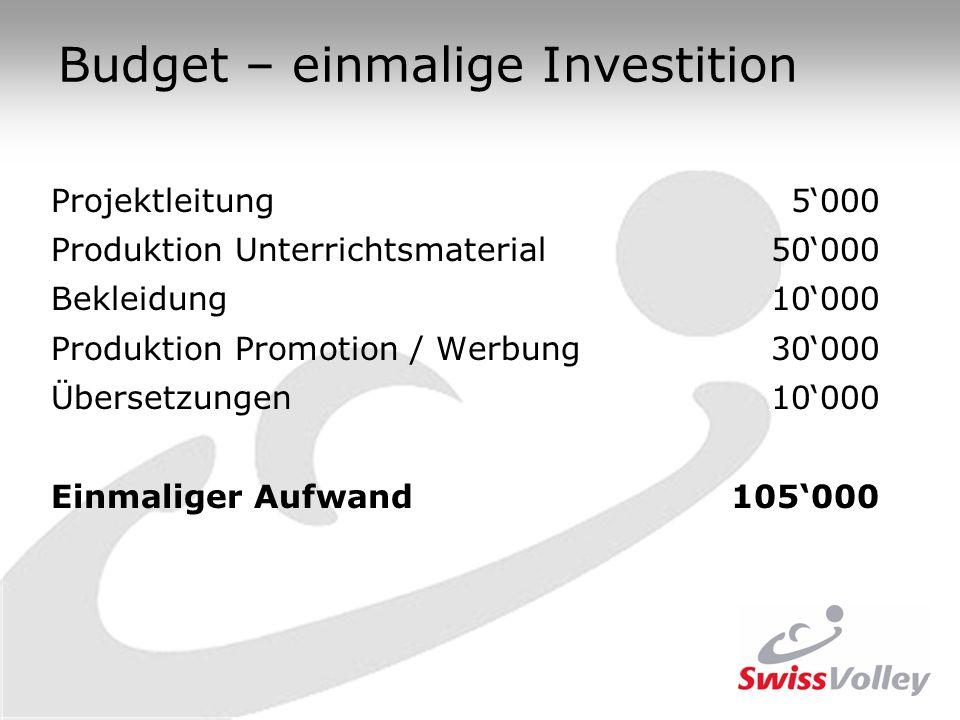 Budget – einmalige Investition Projektleitung5000 Produktion Unterrichtsmaterial50000 Bekleidung10000 Produktion Promotion / Werbung30000 Übersetzunge