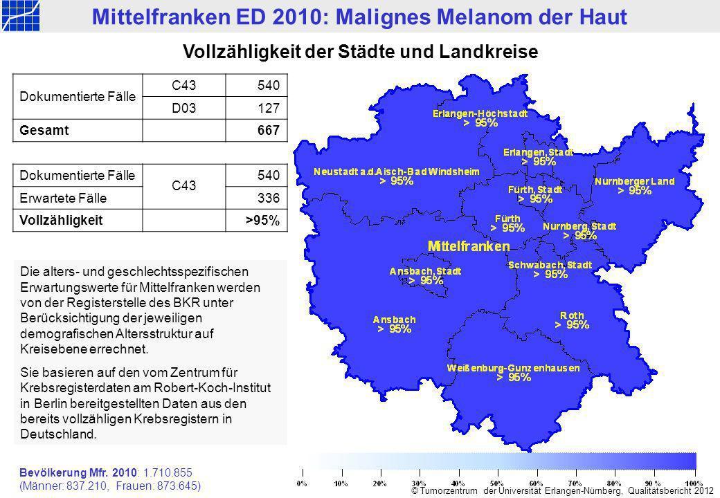 Mittelfranken ED 1998-2010: Malignes Melanom der Haut © Tumorzentrum der Universität Erlangen-Nürnberg, Qualitätsbericht 2012 Mittelfranken ED 2010: M