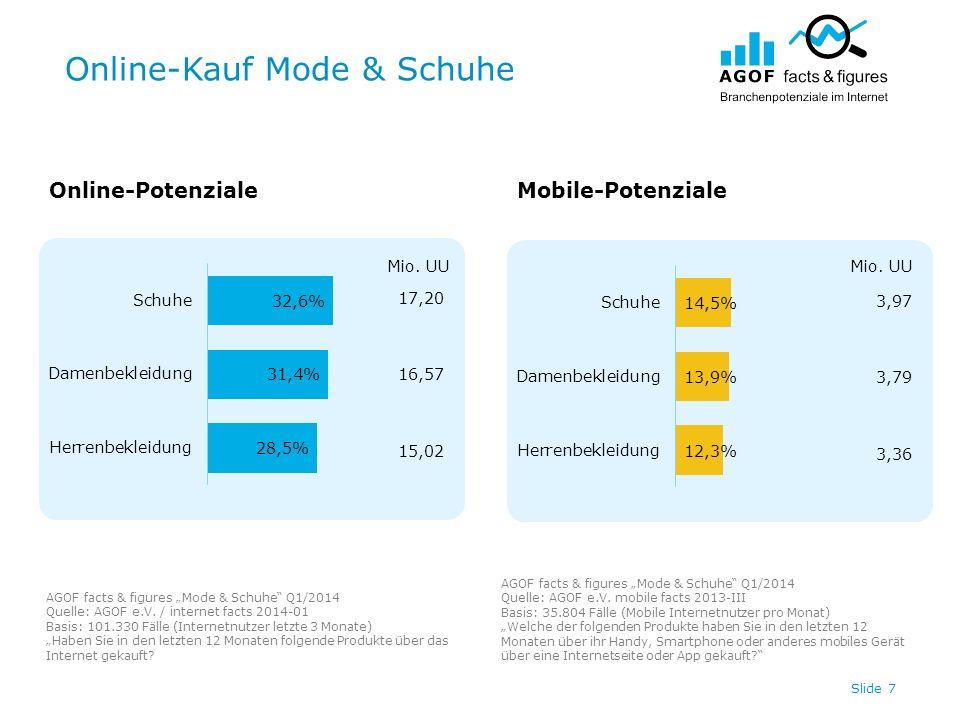 Online-Kauf Mode & Schuhe Slide 7 Online-PotenzialeMobile-Potenziale AGOF facts & figures Mode & Schuhe Q1/2014 Quelle: AGOF e.V. / internet facts 201