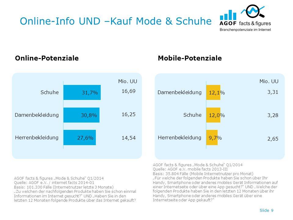 Online-Info UND –Kauf Mode & Schuhe Slide 9 Online-PotenzialeMobile-Potenziale AGOF facts & figures Mode & Schuhe Q1/2014 Quelle: AGOF e.V. / internet