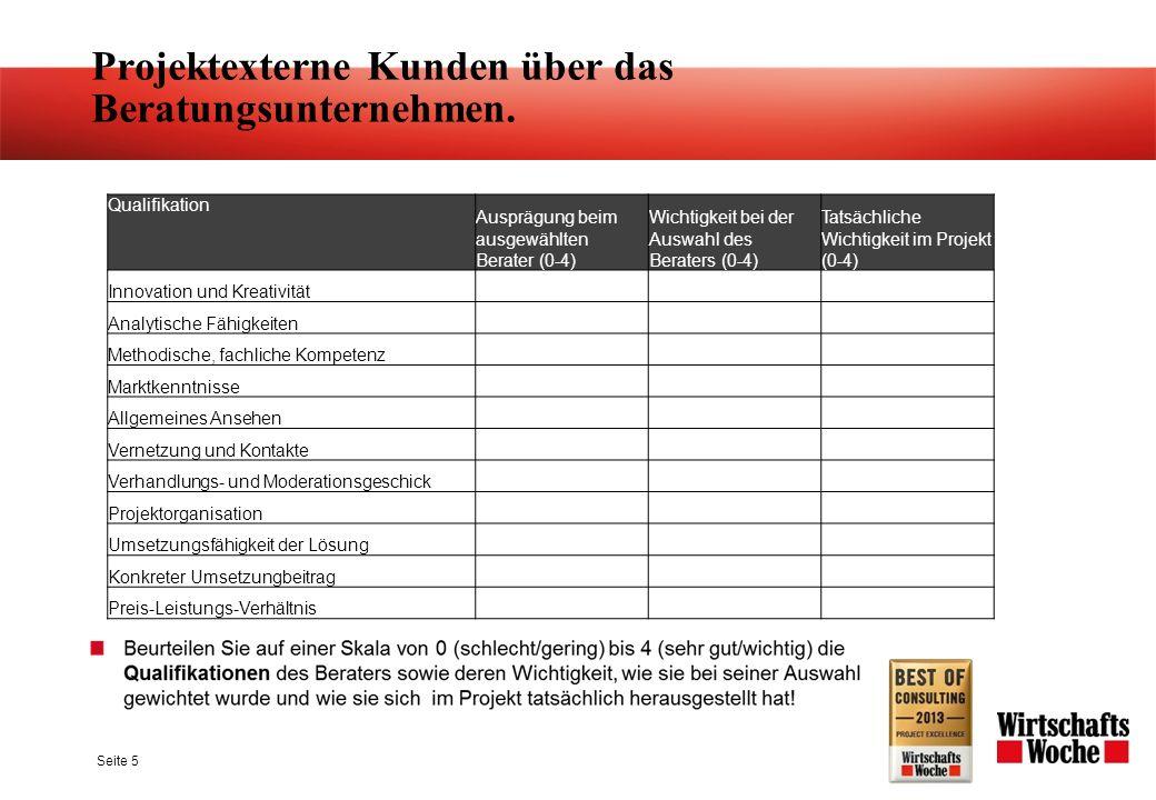 Projektexterne Kunden über das Beratungsunternehmen. An Frau Yemane: Wie S. 4 – 7 des Fragebogen 3. Seite 5 Qualifikation Ausprägung beim ausgewählten