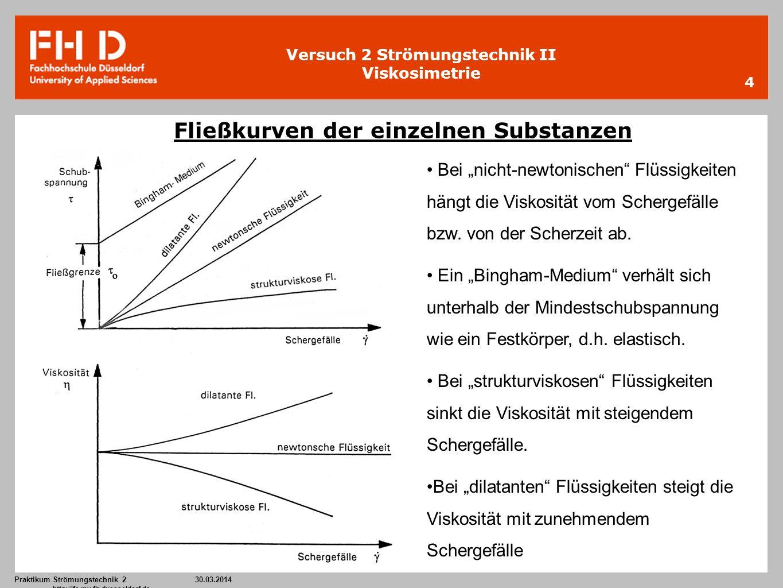 Versuch 2 Strömungstechnik II Viskosimetrie Praktikum Strömungstechnik 2 30.03.2014 http://ifs.mv.fh-duesseldorf.de 4 Bei nicht-newtonischen Flüssigke