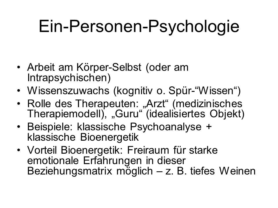 Ein-Personen-Psychologie Arbeit am Körper-Selbst (oder am Intrapsychischen) Wissenszuwachs (kognitiv o. Spür-Wissen) Rolle des Therapeuten: Arzt (medi