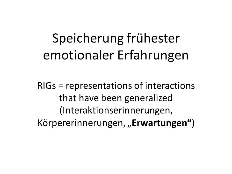 Speicherung frühester emotionaler Erfahrungen RIGs = representations of interactions that have been generalized (Interaktionserinnerungen, Körpererinn