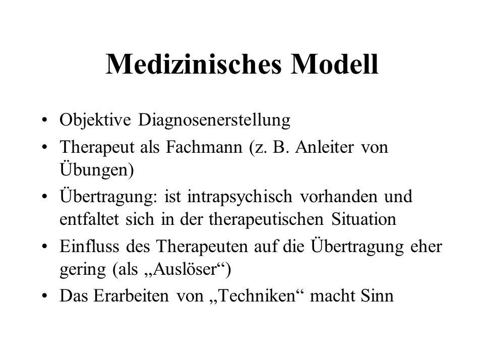 Medizinisches Modell Objektive Diagnosenerstellung Therapeut als Fachmann (z.