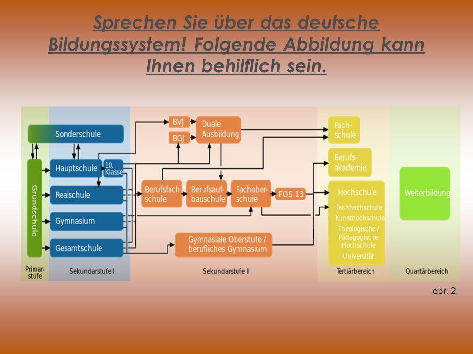 Sprechen Sie über das deutsche Bildungssystem! Folgende Abbildung kann Ihnen behilflich sein. obr. 2