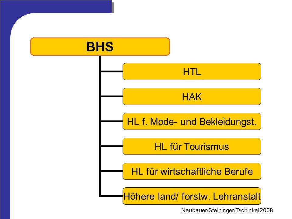 Mag.Neubauer 2006 BHS HTL HAK HL f. Mode- und Bekleidungst.