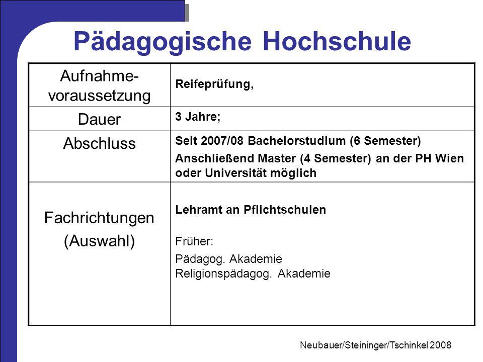 Mag. Neubauer 2006 Aufnahme- voraussetzung Reifeprüfung, Dauer 3 Jahre; Abschluss Seit 2007/08 Bachelorstudium (6 Semester) Anschließend Master (4 Sem