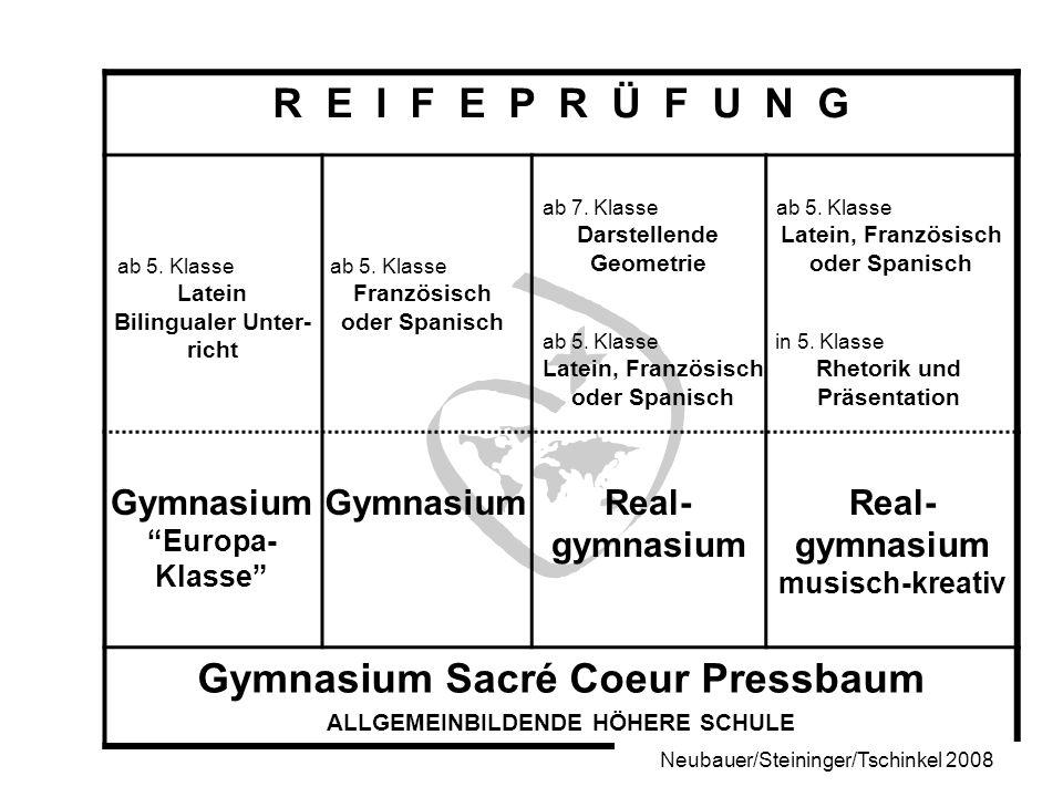 R E I F E P R Ü F U N G Gymnasium Sacré Coeur Pressbaum ALLGEMEINBILDENDE HÖHERE SCHULE ab 5.