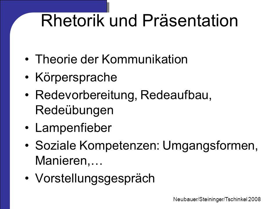 Mag. Neubauer 2006 Rhetorik und Präsentation Theorie der Kommunikation Körpersprache Redevorbereitung, Redeaufbau, Redeübungen Lampenfieber Soziale Ko