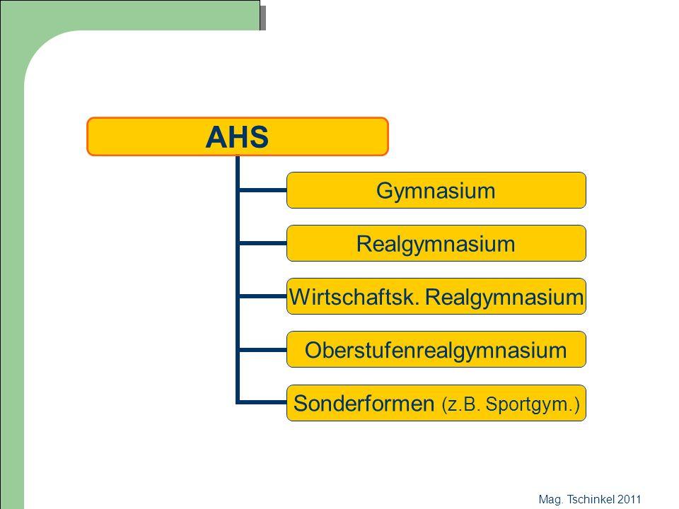 Mag. Tschinkel 2011 AHS Gymnasium Realgymnasium Wirtschaftsk. Realgymnasium Oberstufenrealgymnasium Sonderformen (z.B. Sportgym.)