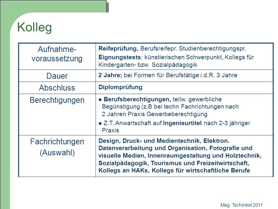 Mag. Tschinkel 2011 Aufnahme- voraussetzung Reifeprüfung, Berufsreifepr. Studienberechtigungspr. Eignungstests: künstlerischen Schwerpunkt, Kollegs fü