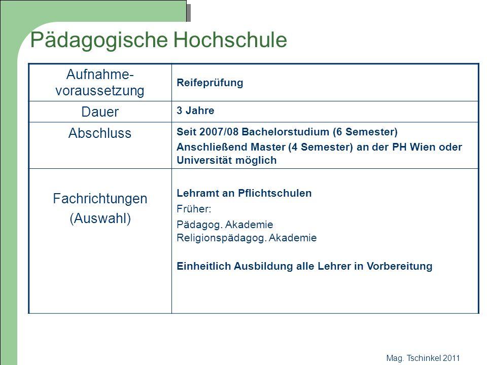 Mag. Tschinkel 2011 Aufnahme- voraussetzung Reifeprüfung Dauer 3 Jahre Abschluss Seit 2007/08 Bachelorstudium (6 Semester) Anschließend Master (4 Seme