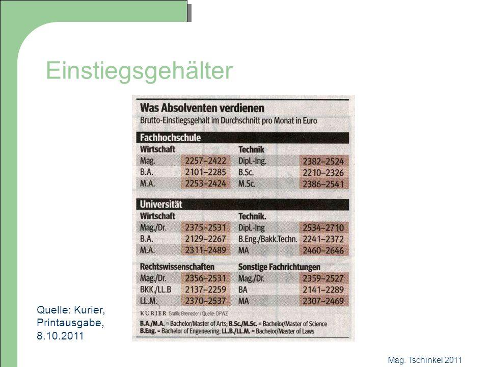 Mag. Tschinkel 2011 Einstiegsgehälter Quelle: Kurier, Printausgabe, 8.10.2011