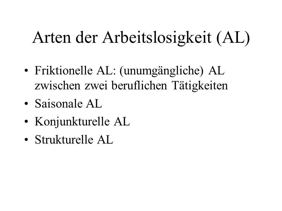 Arten der Arbeitslosigkeit (AL) Friktionelle AL: (unumgängliche) AL zwischen zwei beruflichen Tätigkeiten Saisonale AL Konjunkturelle AL Strukturelle