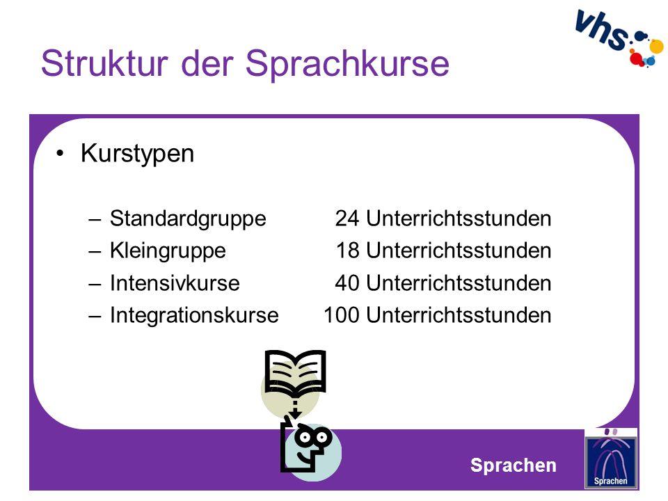 Struktur der Sprachkurse Gemeinsamer Europäischer Referenzrahmen für Sprachen –A1 / A2: Elementare Sprachverwendung –B1 / B2: Selbständige Sprachverwendung –C1 / C2: Kompetente Sprachverwendung Sprachen