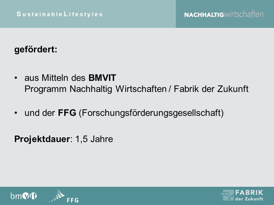 gefördert: aus Mitteln des BMVIT Programm Nachhaltig Wirtschaften / Fabrik der Zukunft und der FFG (Forschungsförderungsgesellschaft) Projektdauer: 1,5 Jahre S u s t a i n a b l e L i f e s t y l e s