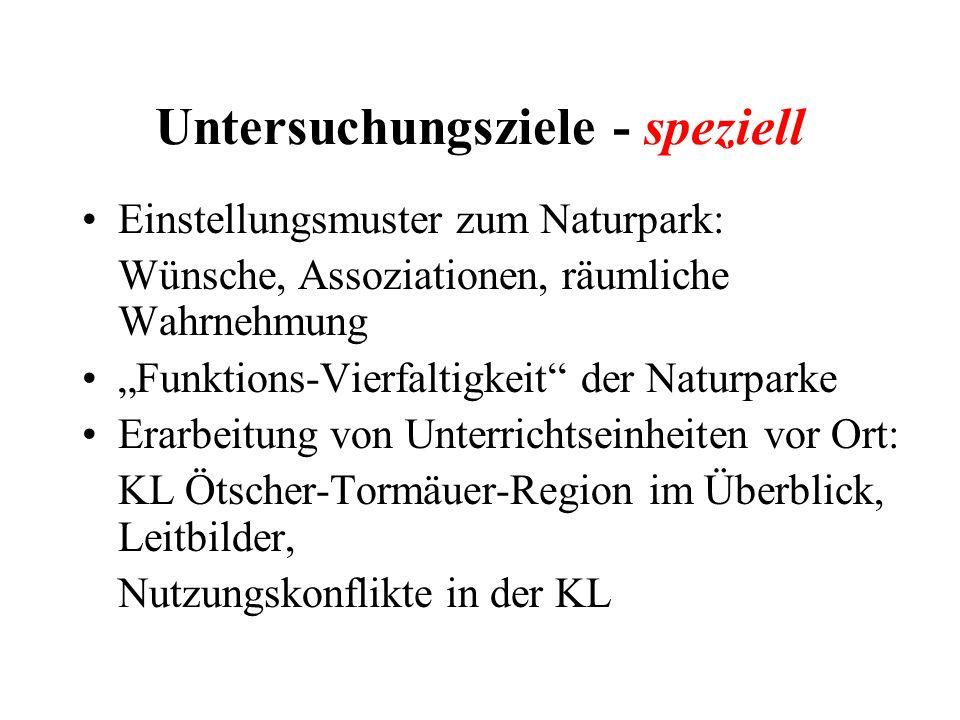 Untersuchungsziele - speziell Einstellungsmuster zum Naturpark: Wünsche, Assoziationen, räumliche Wahrnehmung Funktions-Vierfaltigkeit der Naturparke